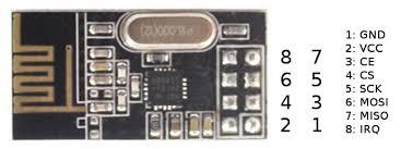 Comunicación Inalámbrica usando dos NRF24L01 de bajo costo