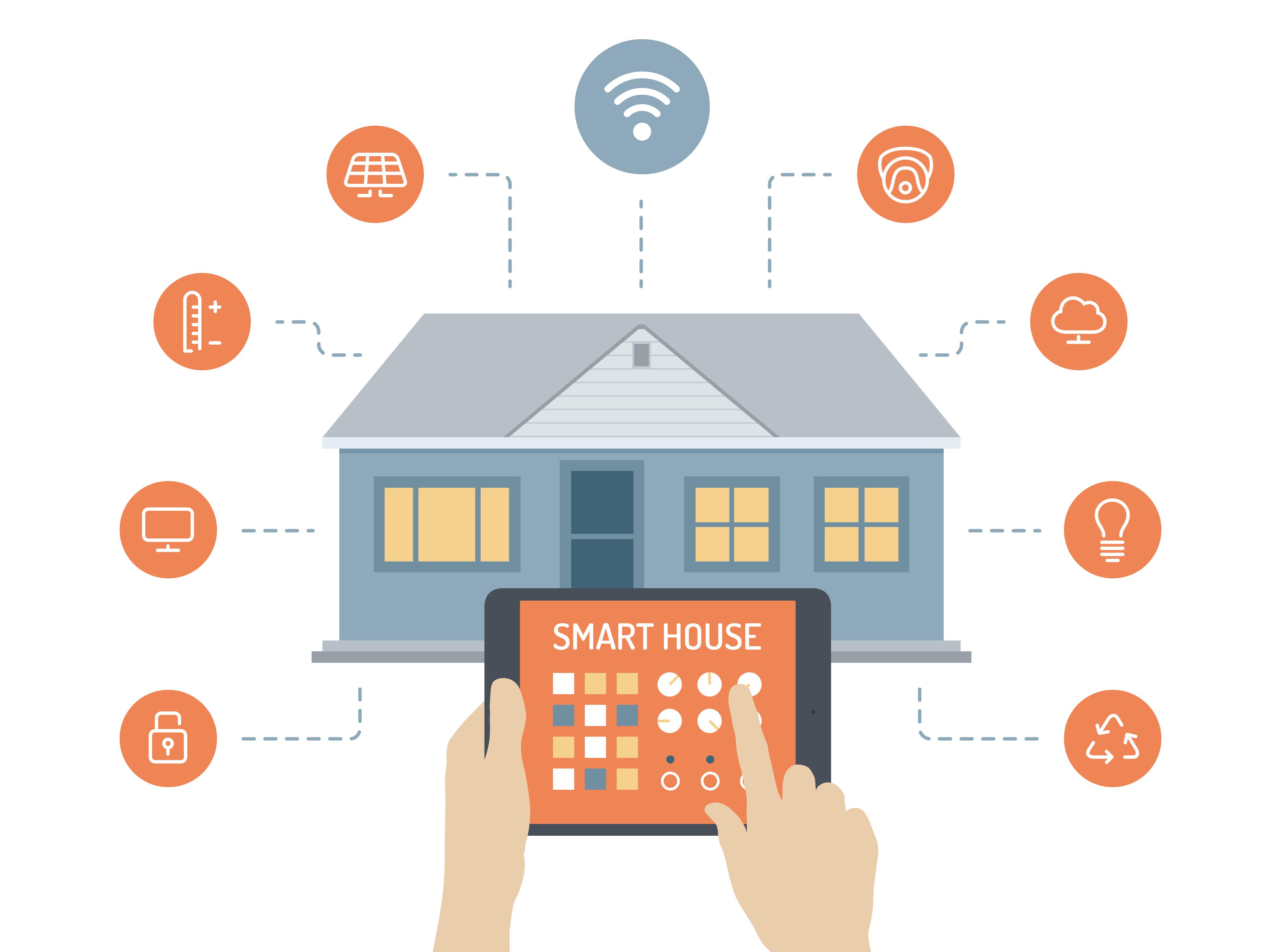 IoT para Hogares Inteligentes