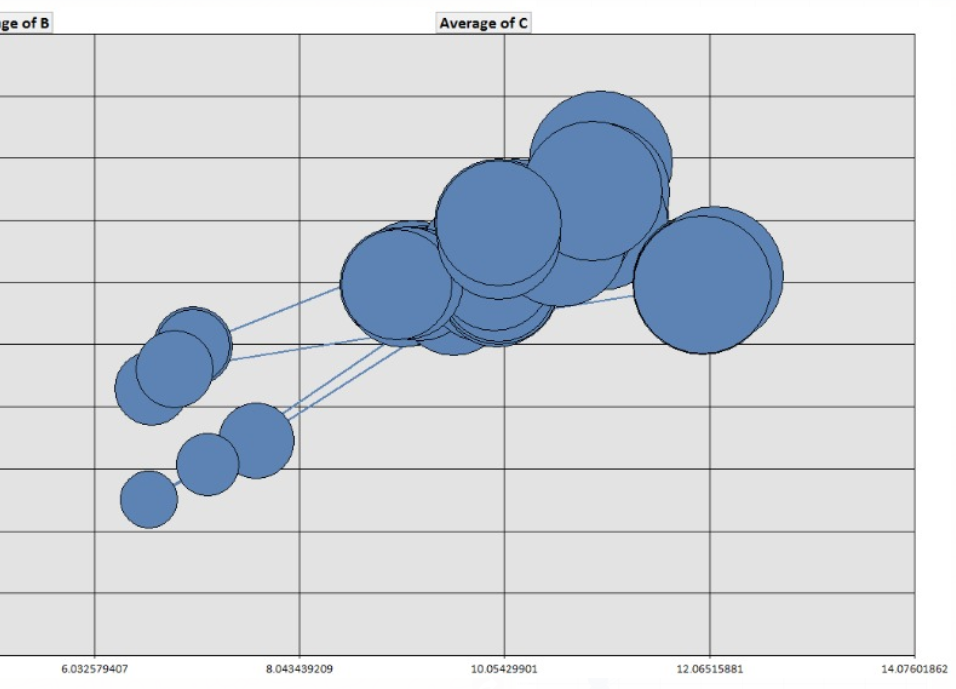 ZUMMOBOT – Captura Masiva de Datos para Análisis